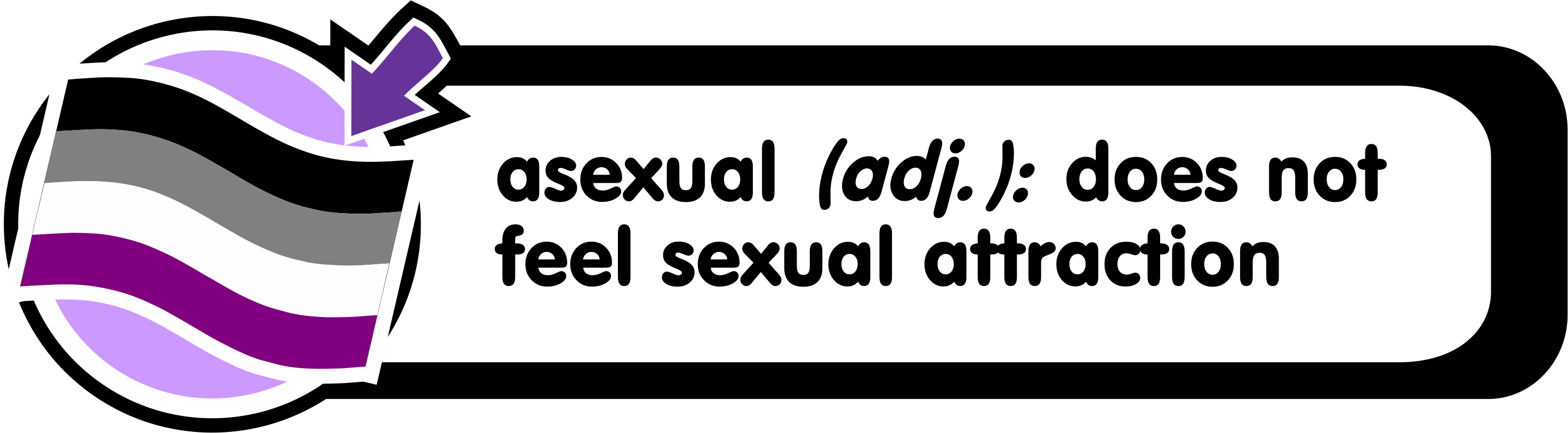 aromantic | Asexuality Archive